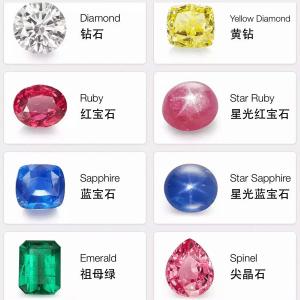 Colors Semi Precious Stone Chart